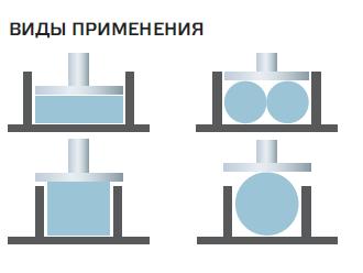 vidy primeneniya - Ленточная пила NORDEX HUNTER M51